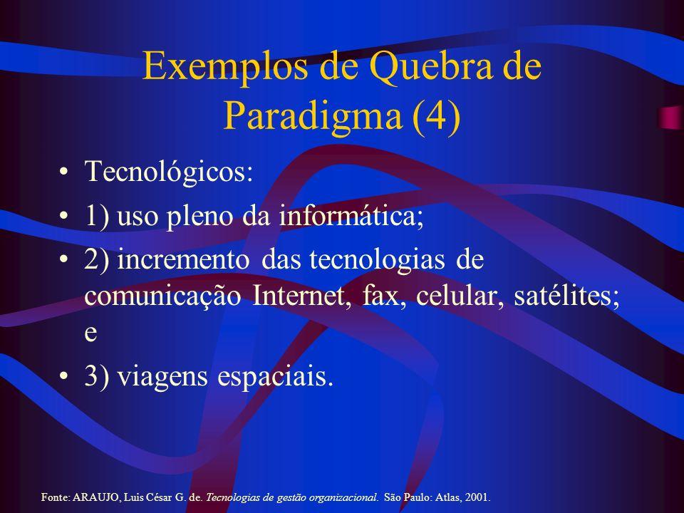 Exemplos de Quebra de Paradigma (4)