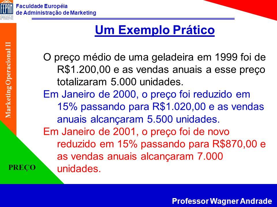 Um Exemplo Prático O preço médio de uma geladeira em 1999 foi de R$1.200,00 e as vendas anuais a esse preço totalizaram 5.000 unidades.