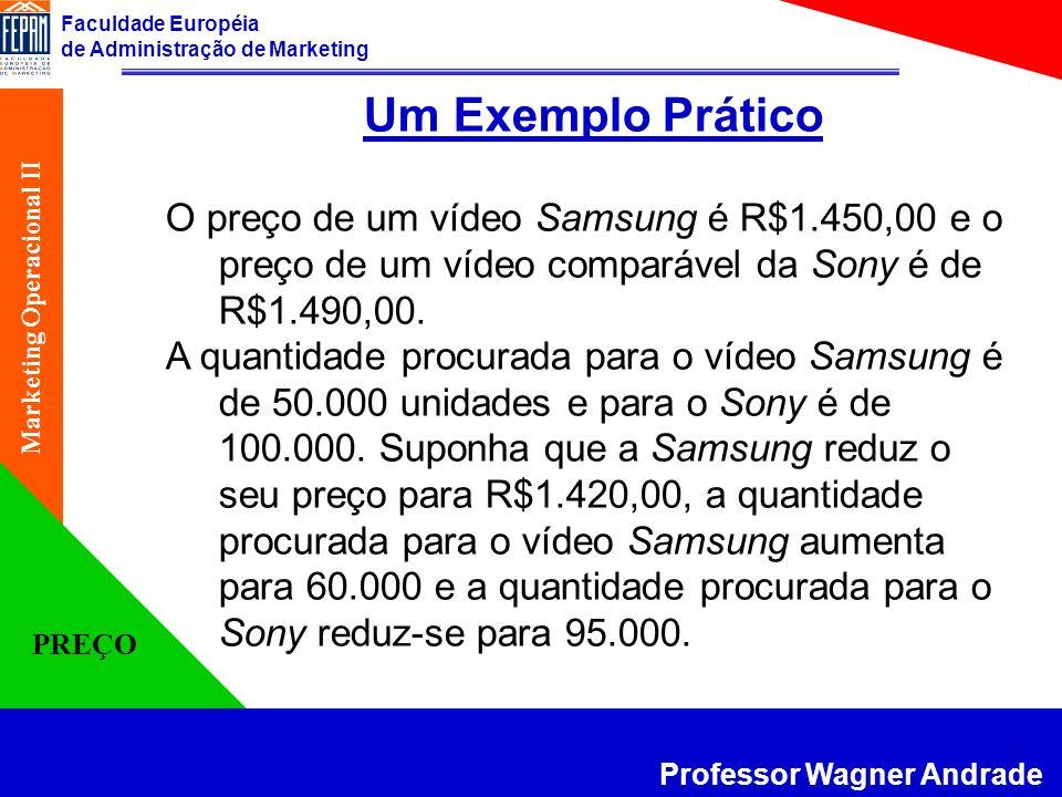 Um Exemplo Prático O preço de um vídeo Samsung é R$1.450,00 e o preço de um vídeo comparável da Sony é de R$1.490,00.