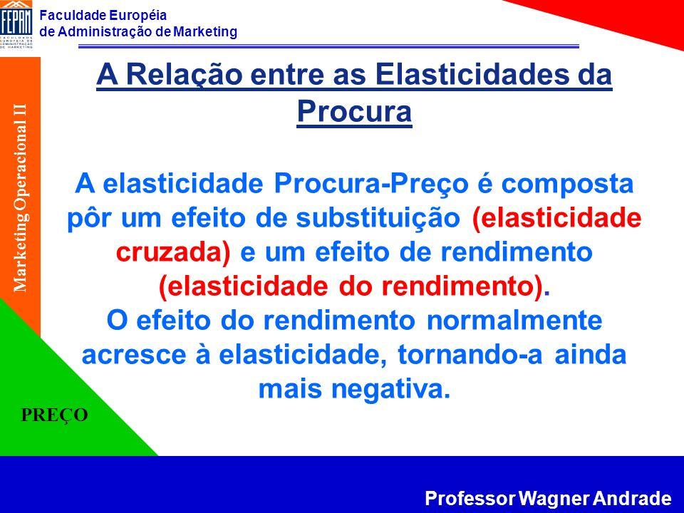 A Relação entre as Elasticidades da Procura