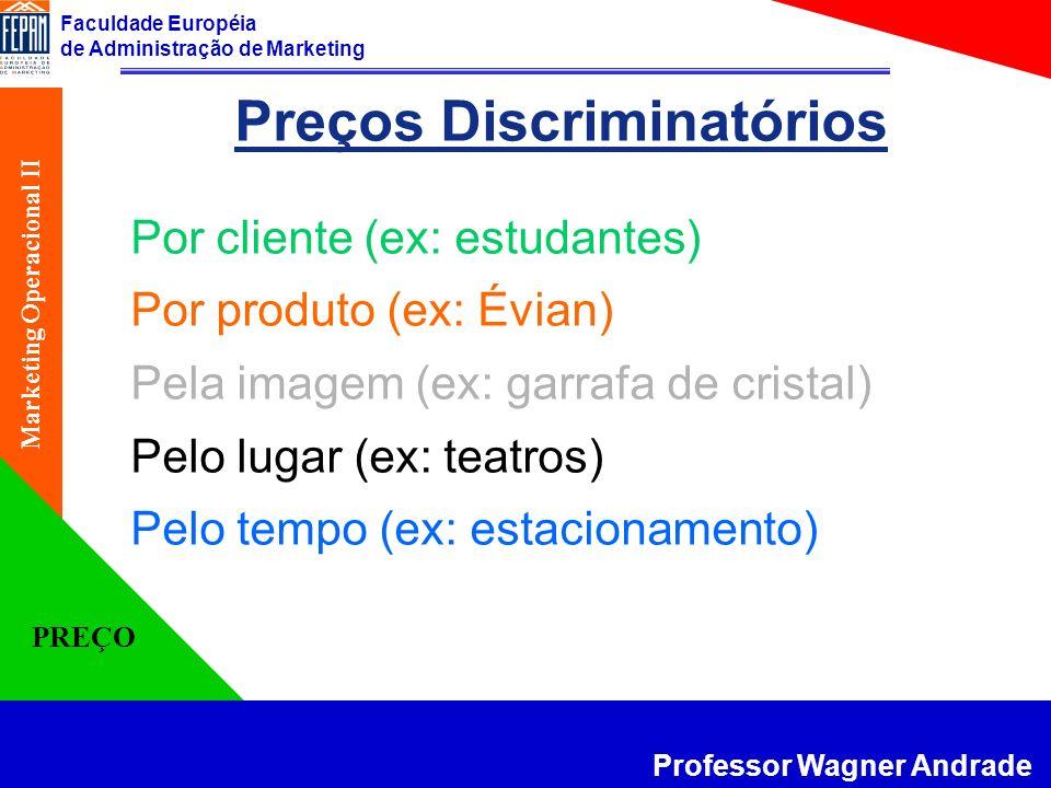 Preços Discriminatórios