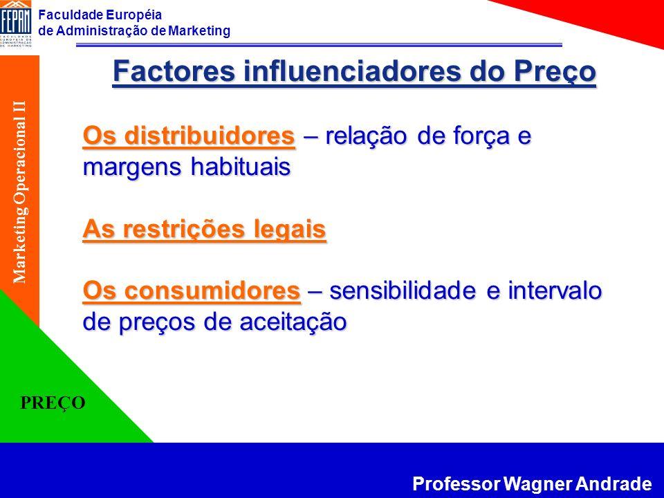 Factores influenciadores do Preço