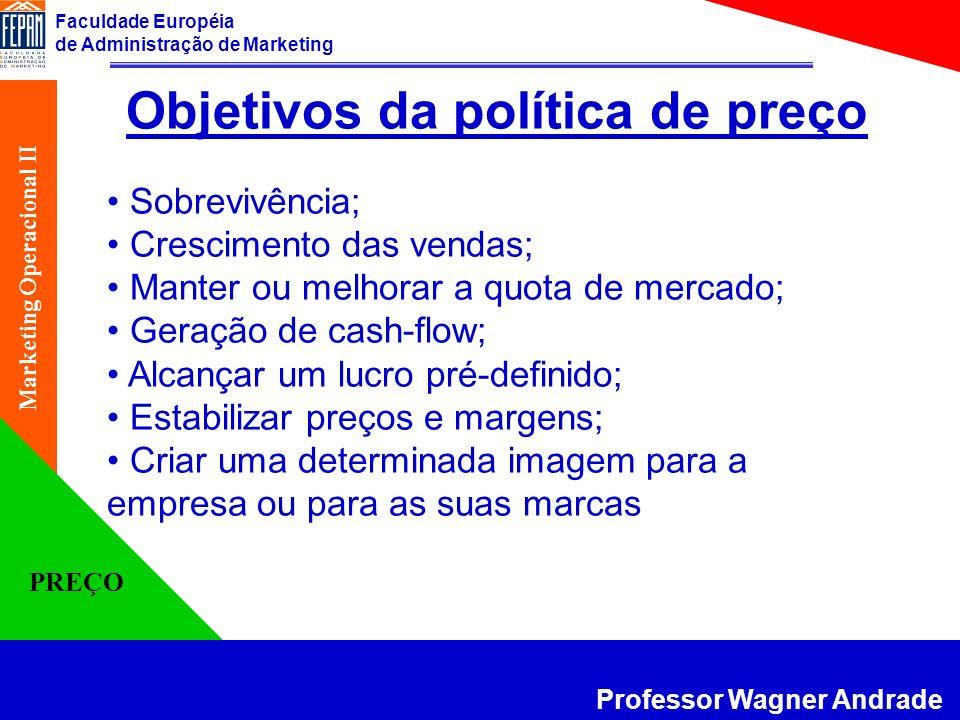 Objetivos da política de preço