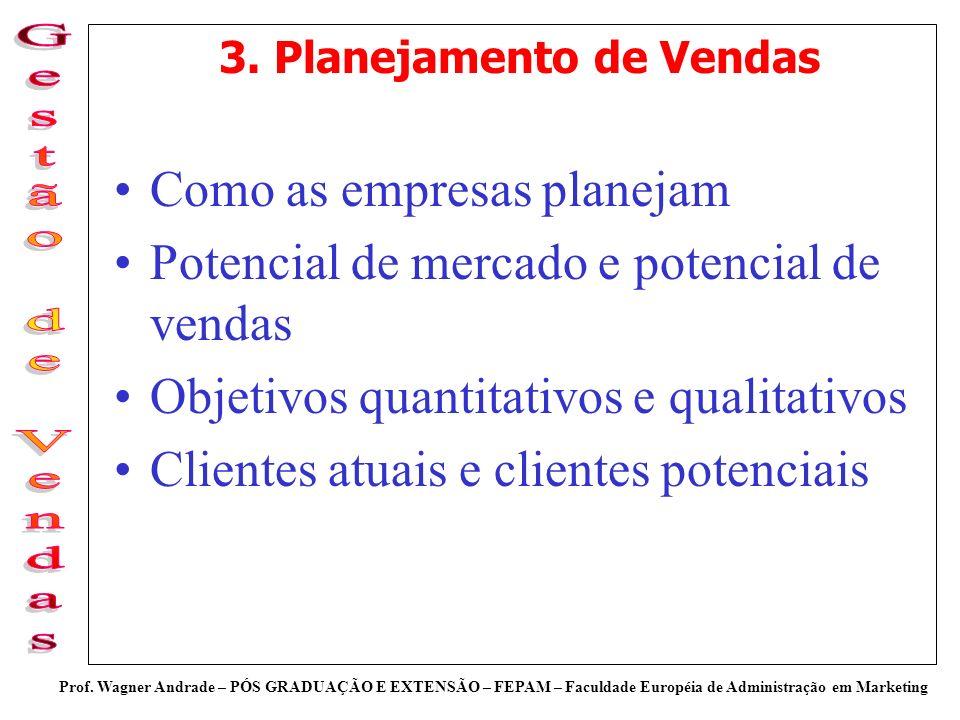 3. Planejamento de Vendas