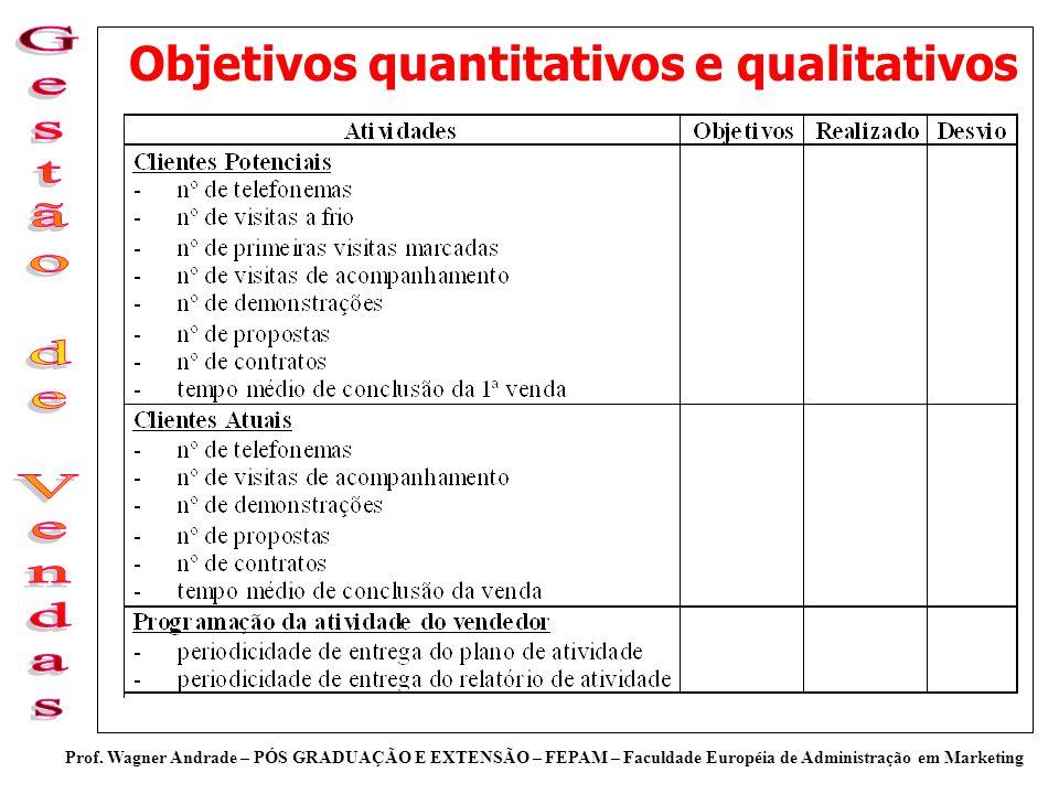 Objetivos quantitativos e qualitativos