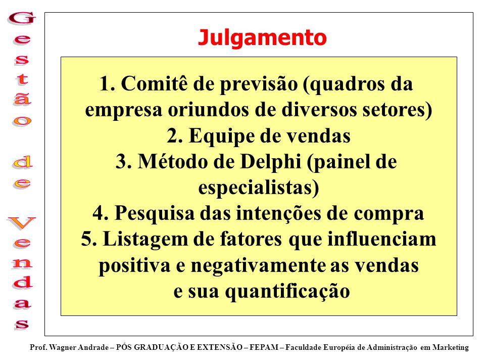 1. Comitê de previsão (quadros da