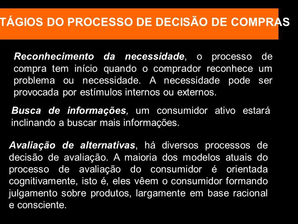 ESTÁGIOS DO PROCESSO DE DECISÃO DE COMPRAS