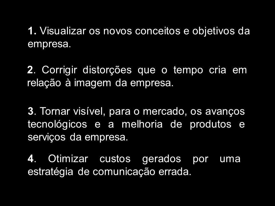1. Visualizar os novos conceitos e objetivos da empresa.