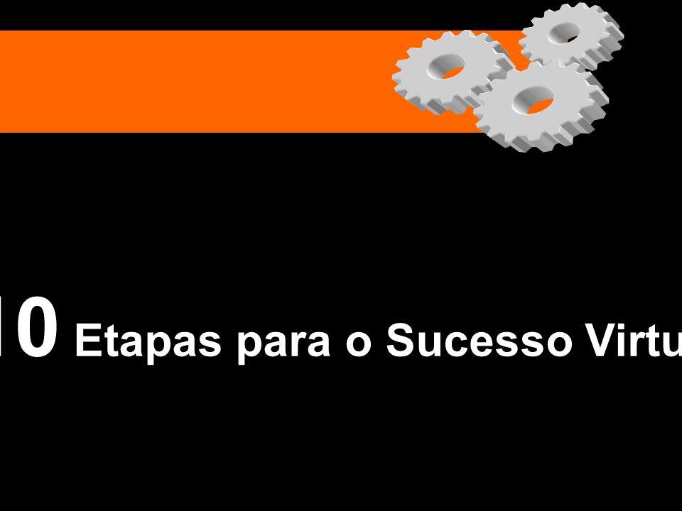 10 Etapas para o Sucesso Virtual