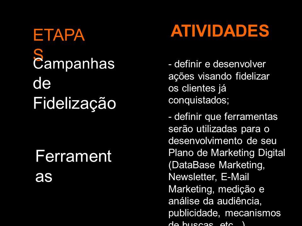ATIVIDADES ETAPAS Ferramentas Campanhas de Fidelização