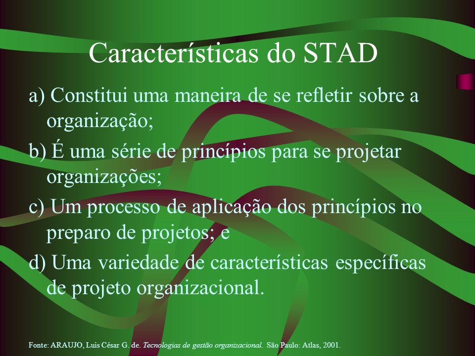 Características do STAD