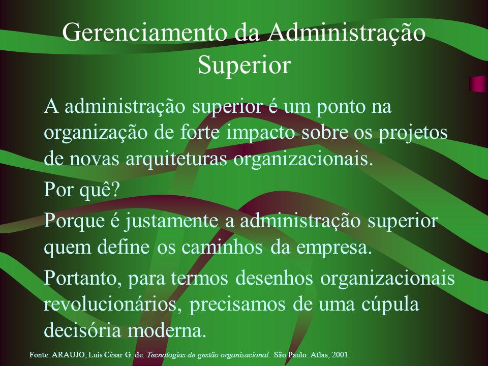 Gerenciamento da Administração Superior
