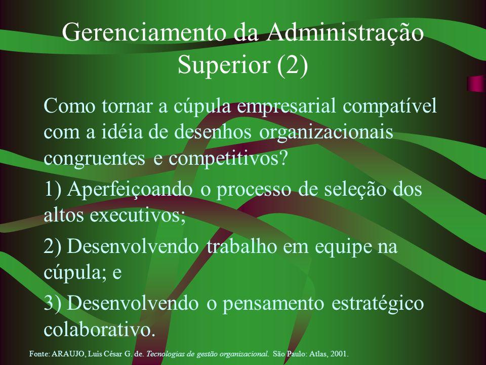 Gerenciamento da Administração Superior (2)