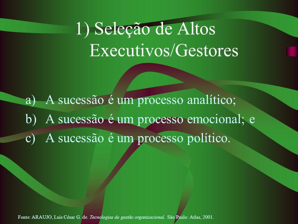 1) Seleção de Altos Executivos/Gestores