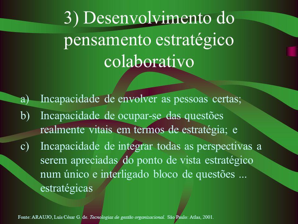 3) Desenvolvimento do pensamento estratégico colaborativo