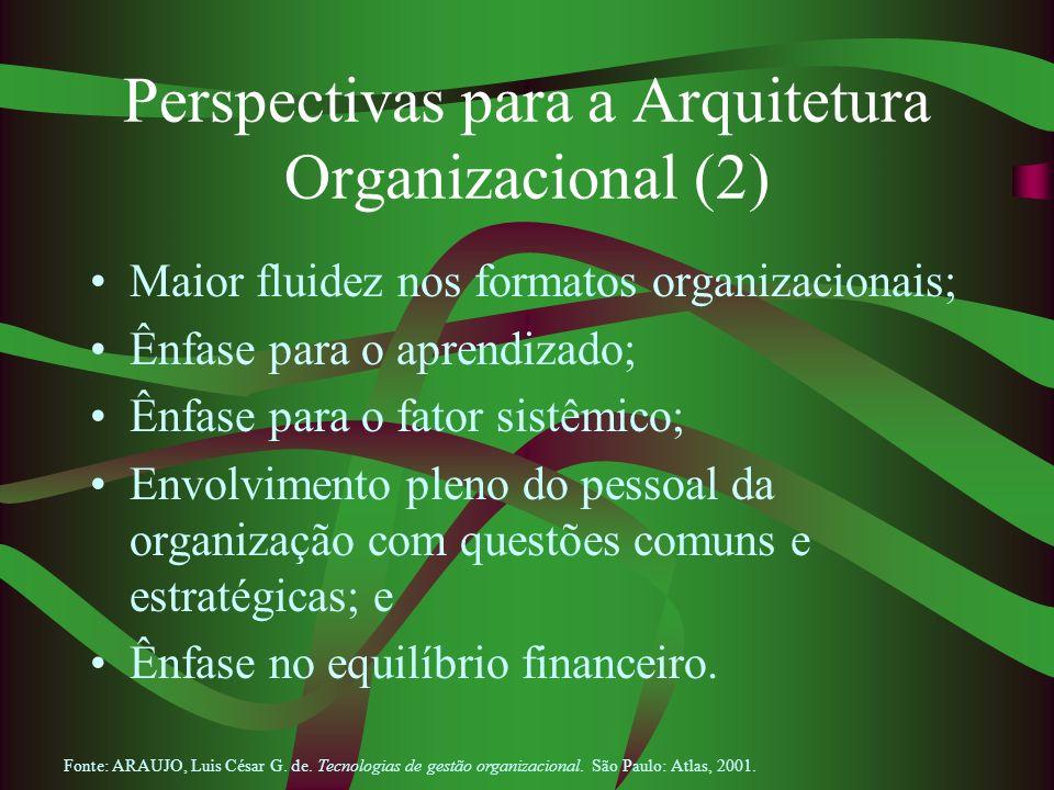 Perspectivas para a Arquitetura Organizacional (2)