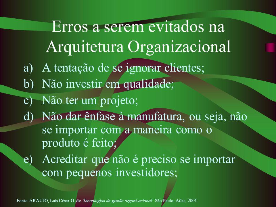 Erros a serem evitados na Arquitetura Organizacional