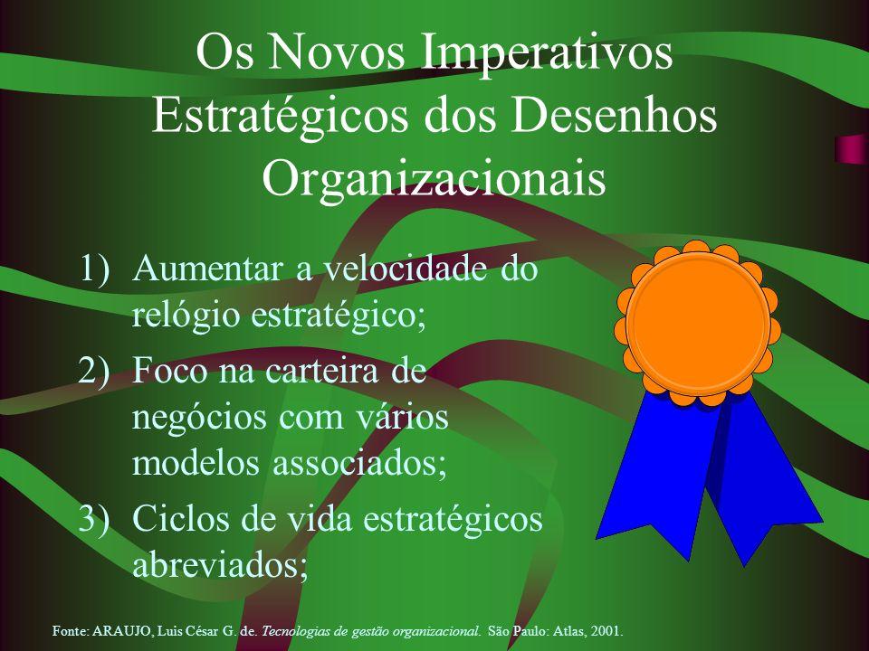Os Novos Imperativos Estratégicos dos Desenhos Organizacionais