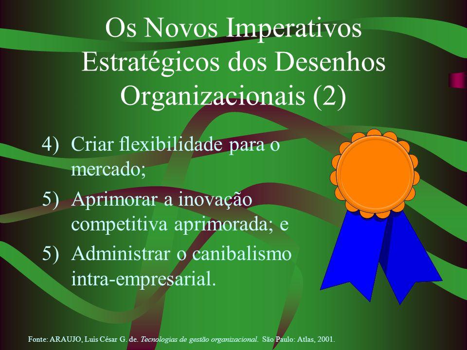 Os Novos Imperativos Estratégicos dos Desenhos Organizacionais (2)