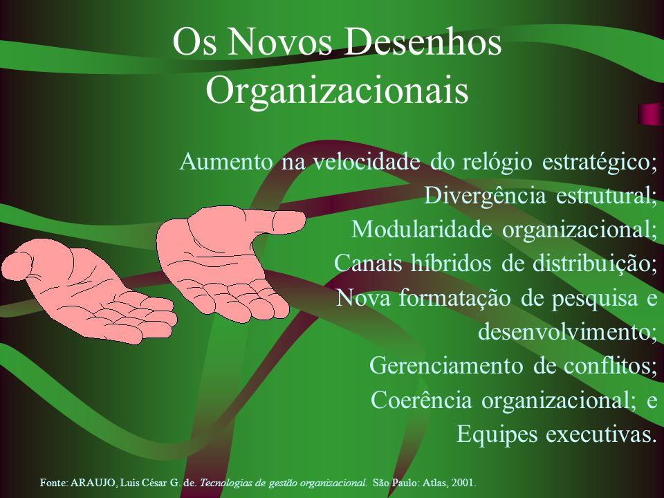 Os Novos Desenhos Organizacionais