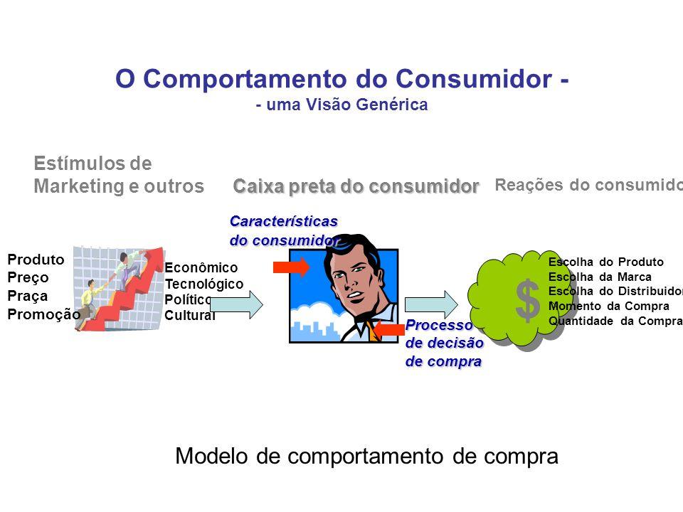 O Comportamento do Consumidor - - uma Visão Genérica