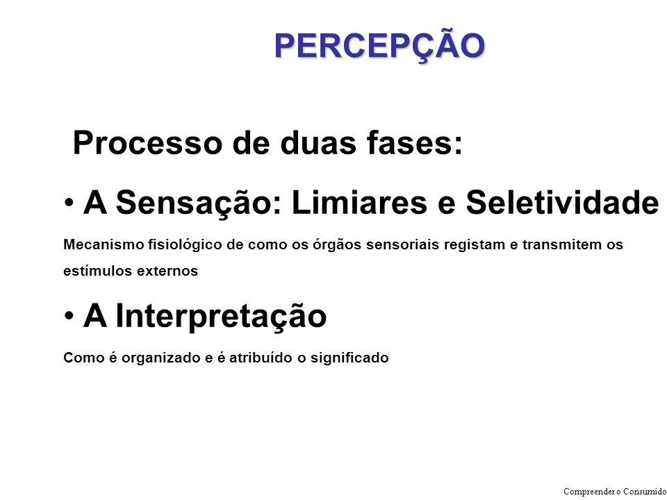 Processo de duas fases: A Sensação: Limiares e Seletividade