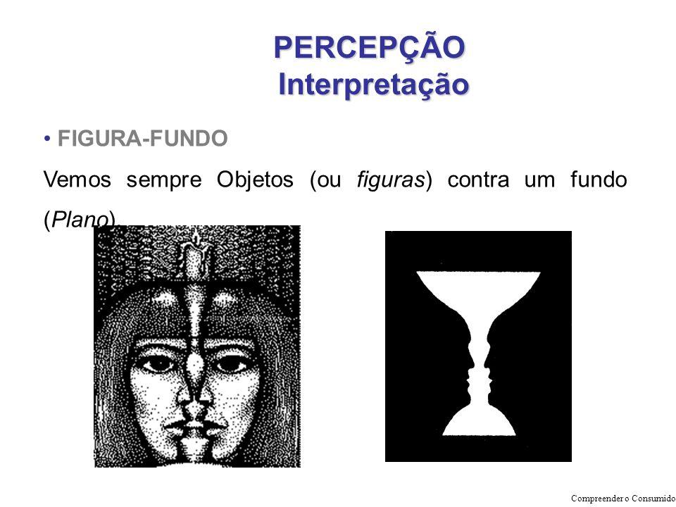 PERCEPÇÃO Interpretação