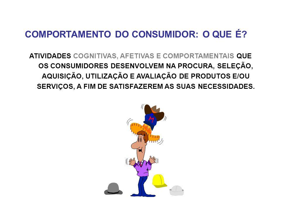 COMPORTAMENTO DO CONSUMIDOR: O QUE É