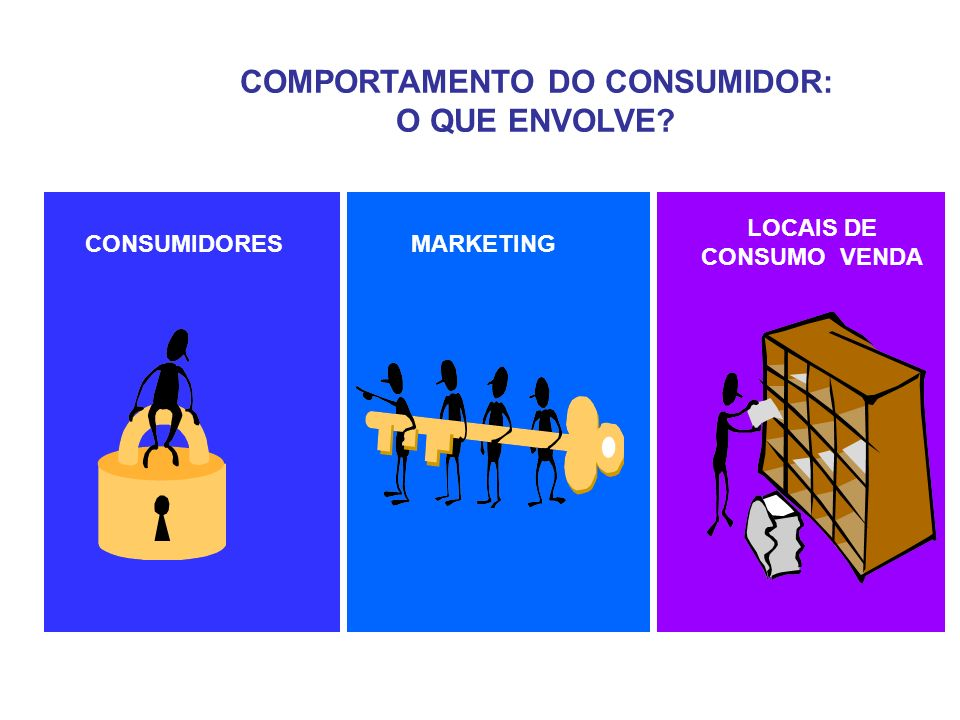 COMPORTAMENTO DO CONSUMIDOR: O QUE ENVOLVE LOCAIS DE CONSUMO VENDA