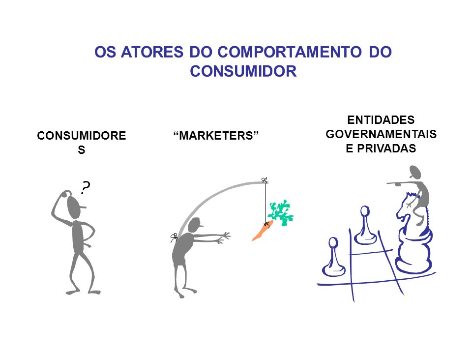 OS ATORES DO COMPORTAMENTO DO CONSUMIDOR