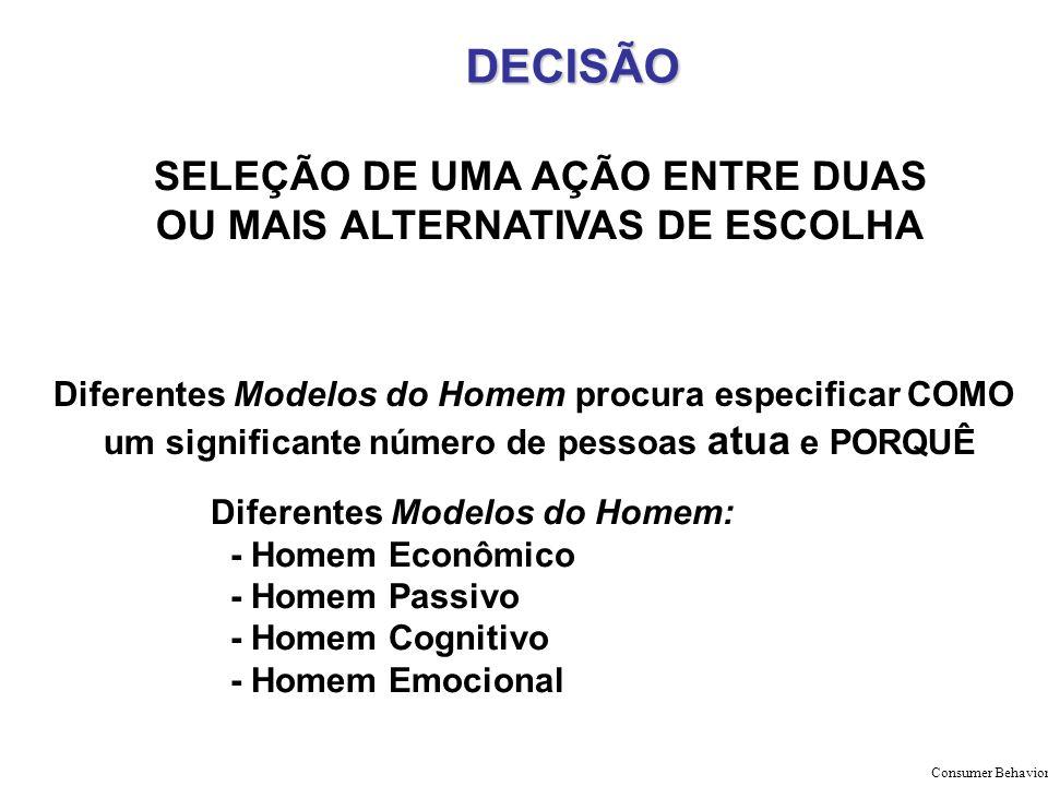 DECISÃO SELEÇÃO DE UMA AÇÃO ENTRE DUAS OU MAIS ALTERNATIVAS DE ESCOLHA