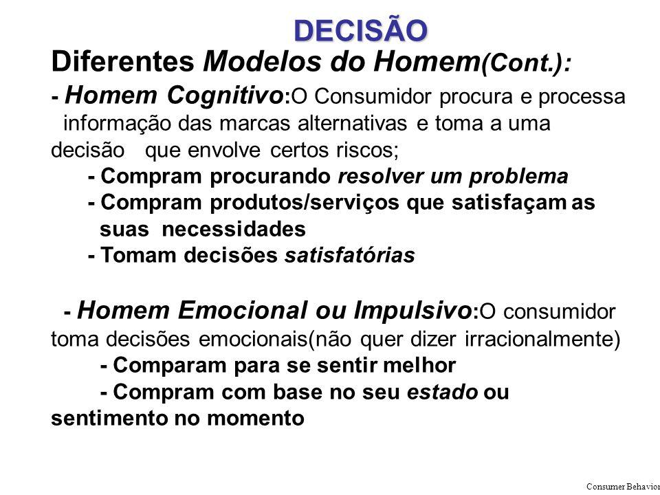Diferentes Modelos do Homem(Cont.):