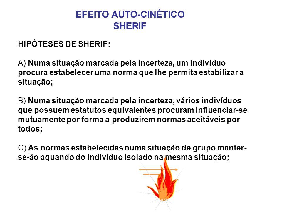 EFEITO AUTO-CINÉTICO SHERIF
