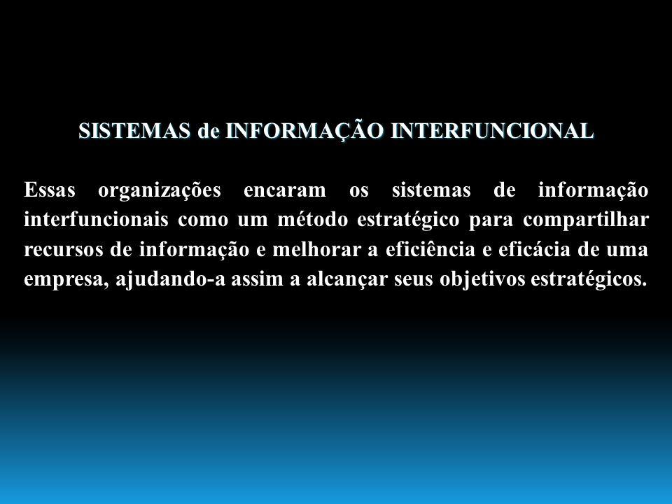SISTEMAS de INFORMAÇÃO INTERFUNCIONAL