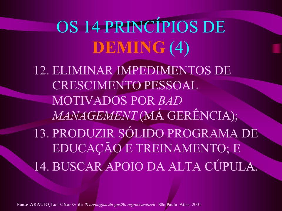 OS 14 PRINCÍPIOS DE DEMING (4)