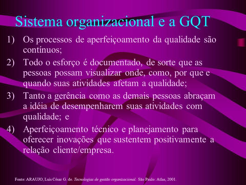Sistema organizacional e a GQT