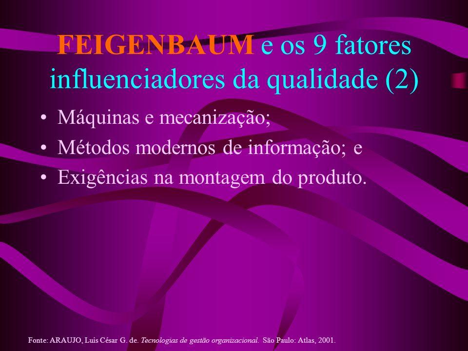 FEIGENBAUM e os 9 fatores influenciadores da qualidade (2)
