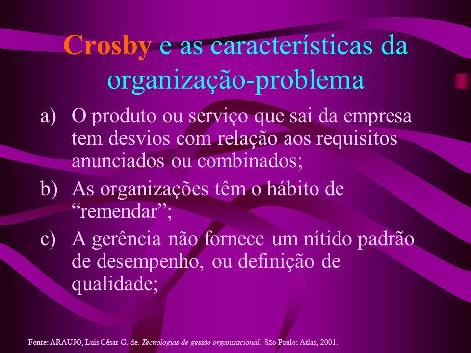 Crosby e as características da organização-problema