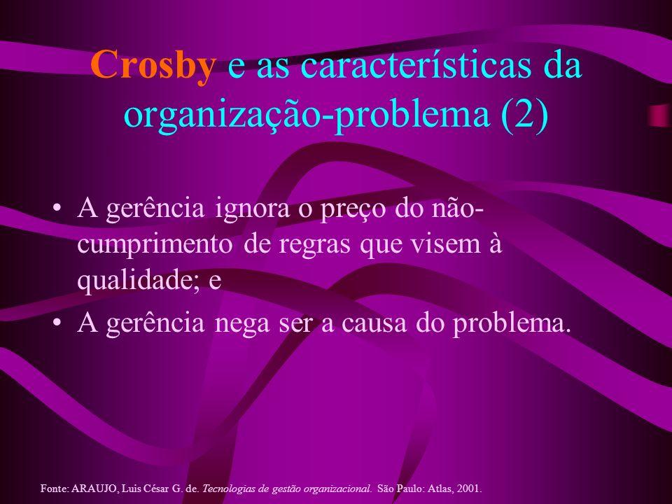 Crosby e as características da organização-problema (2)