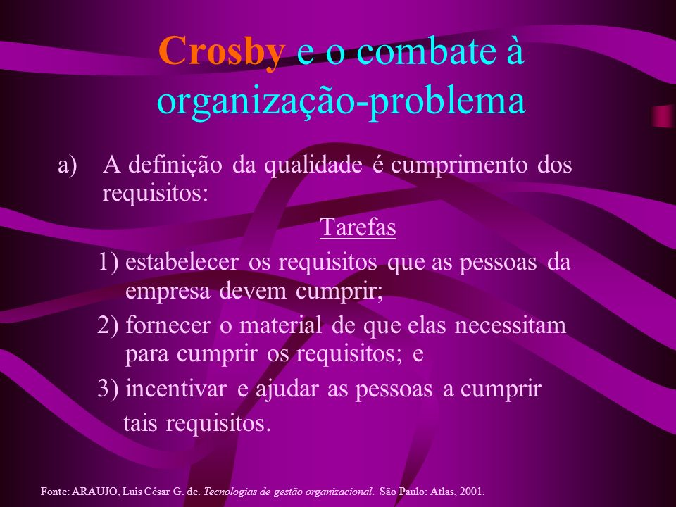 Crosby e o combate à organização-problema