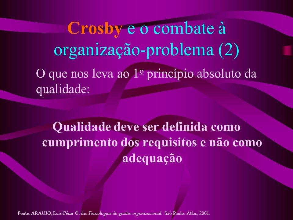 Crosby e o combate à organização-problema (2)