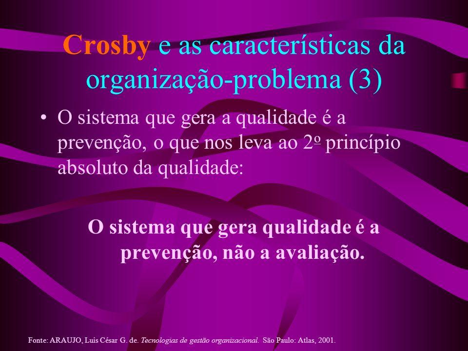 Crosby e as características da organização-problema (3)