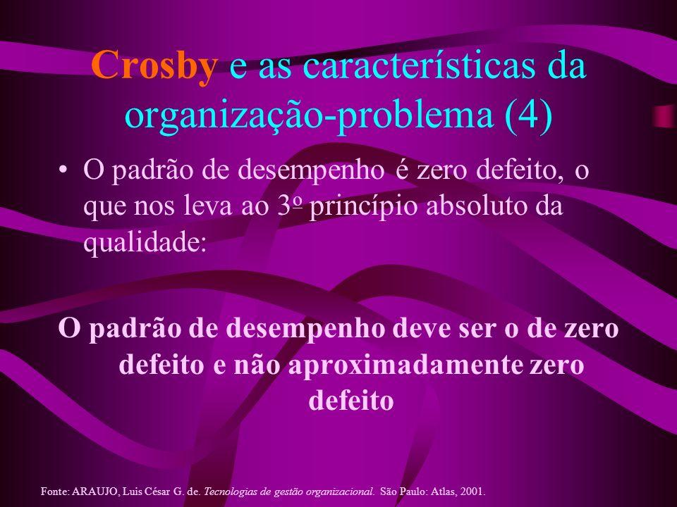 Crosby e as características da organização-problema (4)