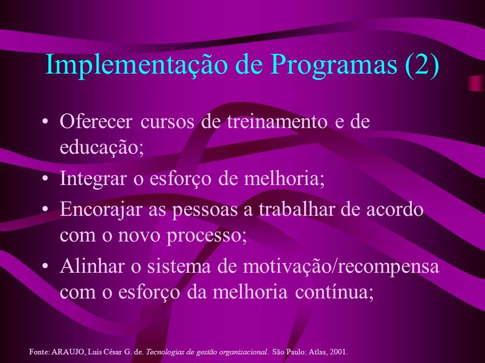 Implementação de Programas (2)