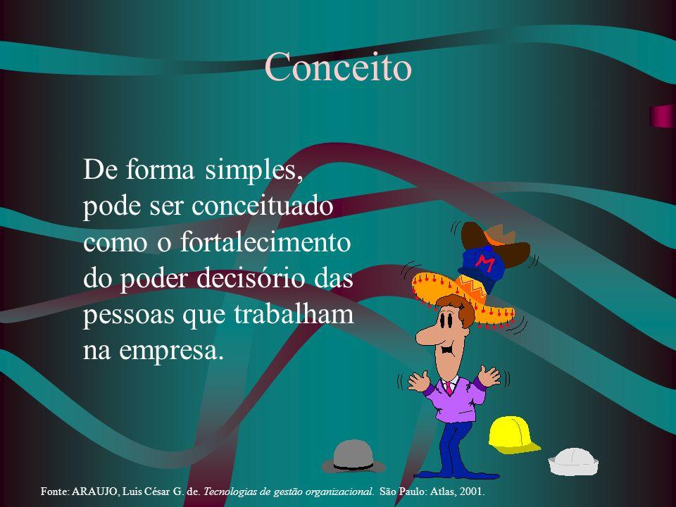 ConceitoDe forma simples, pode ser conceituado como o fortalecimento do poder decisório das pessoas que trabalham na empresa.
