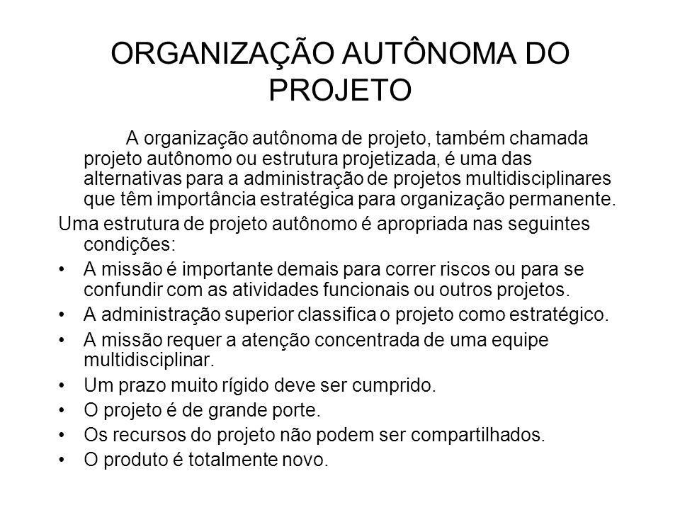 ORGANIZAÇÃO AUTÔNOMA DO PROJETO