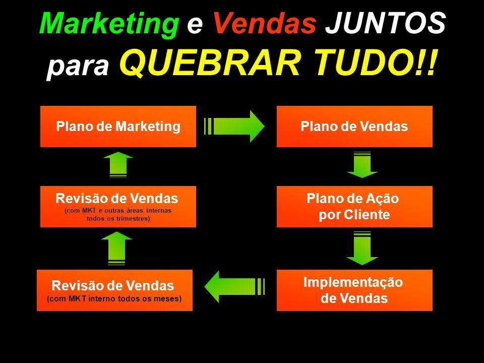 Marketing e Vendas JUNTOS para QUEBRAR TUDO!!