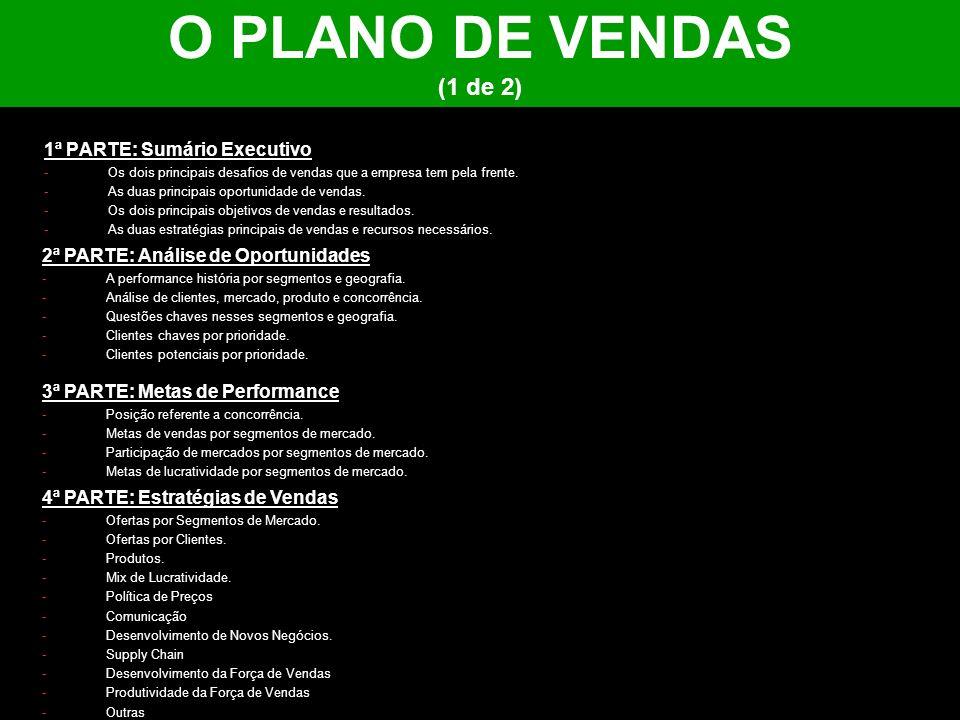 O PLANO DE VENDAS (1 de 2) 1ª PARTE: Sumário Executivo