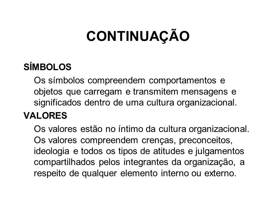 CONTINUAÇÃO SÍMBOLOS.