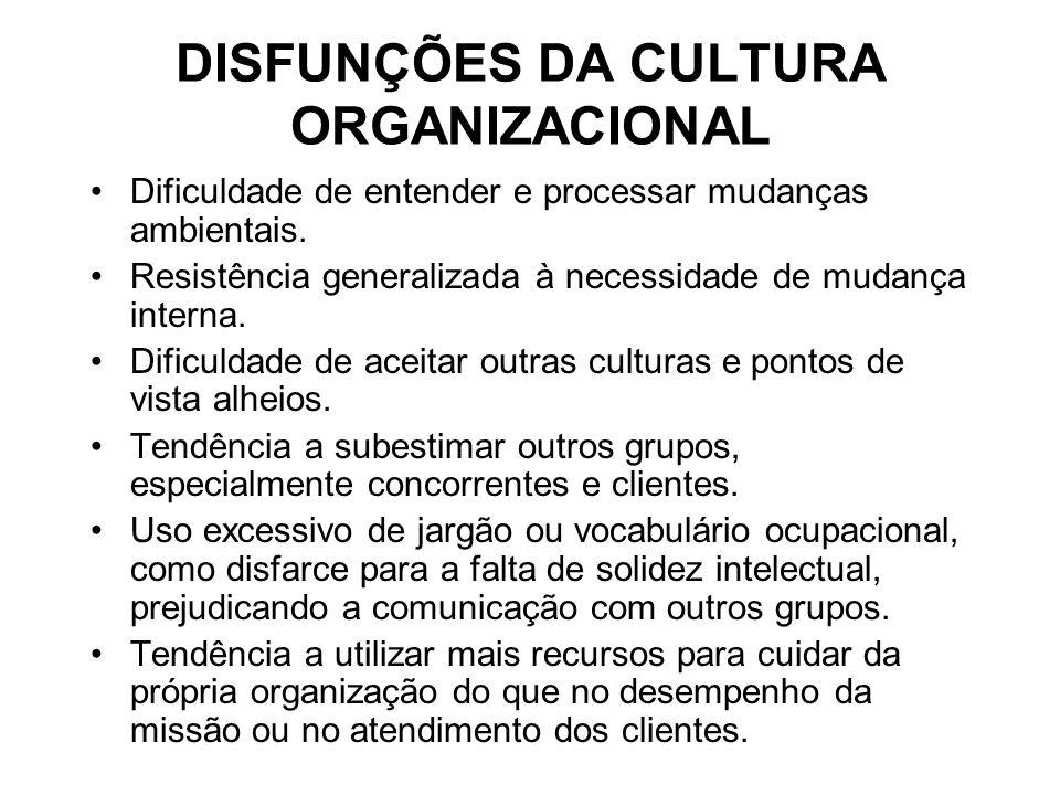 DISFUNÇÕES DA CULTURA ORGANIZACIONAL